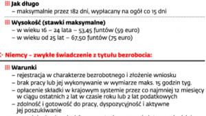 Przykłady zasiłków dla bezrobotnych w UE