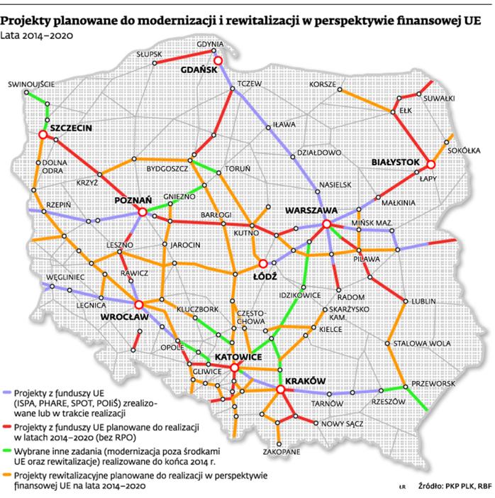 Polska Inwestycje Kolejowe W Perspektywie 2014 2020