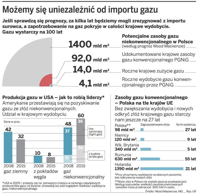 http://g.gazetaprawna.pl/p/_wspolne/pliki/158000/i02_2010_015_166_002a_001_158466.jpg