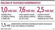 ...  Onetu dostęp do handlu na Allegro teraz jest możliwy także przez <strong>telefon</strong>