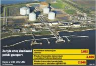 <strong>Gazoport</strong> za prawie 3 mld zł