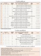 IV Ranking wydziałów <strong>prawa</strong>: Warszawa kształci najlepiej