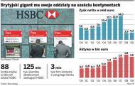 Brytyjczycy walczą o BZ WBK