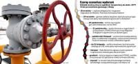 W grudniu fabryki mogą zostać bez gazu