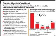 Firmy zapłacą <strong>ZUS</strong> od abonamentu medycznego