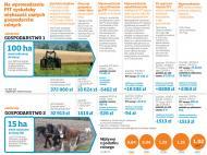 Zmiany w KRUS należy rozpocząć od reformy <strong>opodatkowania</strong> rolników