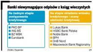 Banki same sprawdzają <strong>bazę</strong> <strong>ksiąg</strong> <strong>wieczystych</strong>
