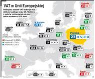 VAT na usługi turystyczne: Greckie wakacje będą droższe