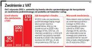 Zwolnienie z VAT od 1 stycznia 2011 wrośnie do 150 tys. zł
