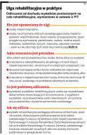 <strong>PIT</strong> 2010: <strong>Ulga</strong> <strong>rehabilitacyjna</strong> w praktyce
