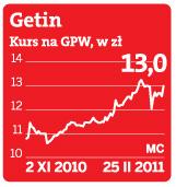 Spółka Getin Holding kupuje bank w Rosji