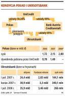 Włoski właściciel chce, żeby Pekao odkupił <strong>bank</strong> na <strong>Ukrainie</strong>