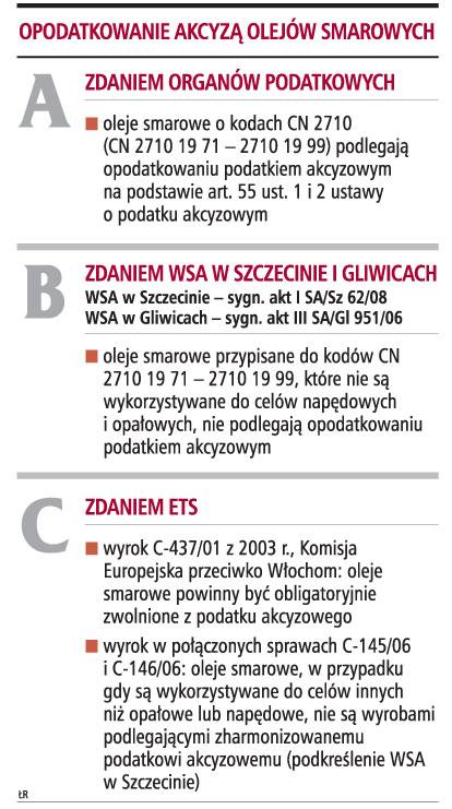 Podatnicy tracą na tonie oleju smarowego 1180 zł