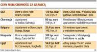 W USA <strong>dom</strong> tańszy niż mieszkanie w Polsce