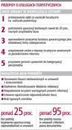 Biuro matrymonialne szczecin oferty
