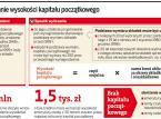 Niższe emerytury przez złe przepisy. Pracownicy muszą wykazać opłacanie składek w okresie od 1980 r. do 1998 r.
