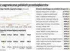 Jak polscy przedsiębiorcy próbują udowodnić światu, że produkują nie tylko dobrą wódkę