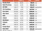 Ranking kredytów gotówkowych. Gdzie znajdziesz <strong>najniższe</strong> oprocentowanie?