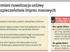 Mecz Legii nie dla kibica Polonii. Osoba z <strong>kartą</strong> kibica jednej drużyny nie kupi biletu na mecz rywala