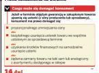 Wybierasz się na mecze EURO 2012 na Ukrainę? Oto praktyczny poradnik konsumenta