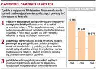 Firmy rodzinne będą dokładniej sprawdzane przez fiskusa w <strong>2009</strong> r.