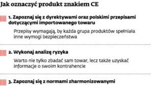 Jak oznaczyć produkt znakiem CE