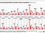 70 proc. ryczałtowców nie złożyło jeszcze PIT-28. Mają czas do 31 stycznia