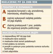 Ulga <strong>na</strong> <strong>dziecko</strong> hitem <strong>rozliczeń</strong> 2008
