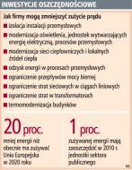 Ustawa o efektywności energetycznej wymusi <strong>oszczędzanie</strong> <strong>energii</strong>