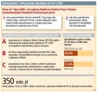 Ulga dla firm za zatrudnienie starszych pracowników
