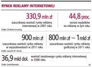 Analitycy: AOL będzie trudno wygrać z Onetem i <strong>Wirtualną</strong> Polską