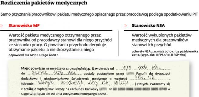 Rozliczenie pakietów medycznych