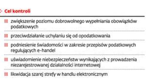Założenia Krajowego Planu Dyscypliny Podatkowej 2012