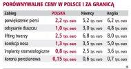 Na <strong>lecznicze</strong> <strong>zabiegi</strong> do Polski przyjedzie 200 tys. osób