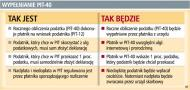 Rewolucja w <strong>PIT</strong>: zeznanie podatkowe wypełni płatnik
