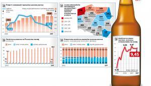 Punkty sprzedaży napojów alkoholowych