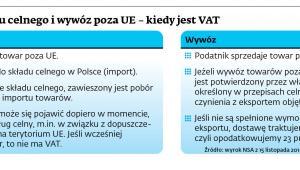 Wwóz do składu celnego i wywóz poza UE - kiedy jest VAT