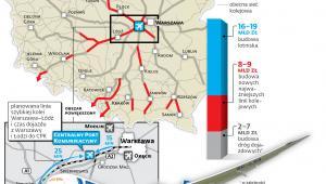Centralny Port Komunikacyjny i planowana sieć kolejowa
