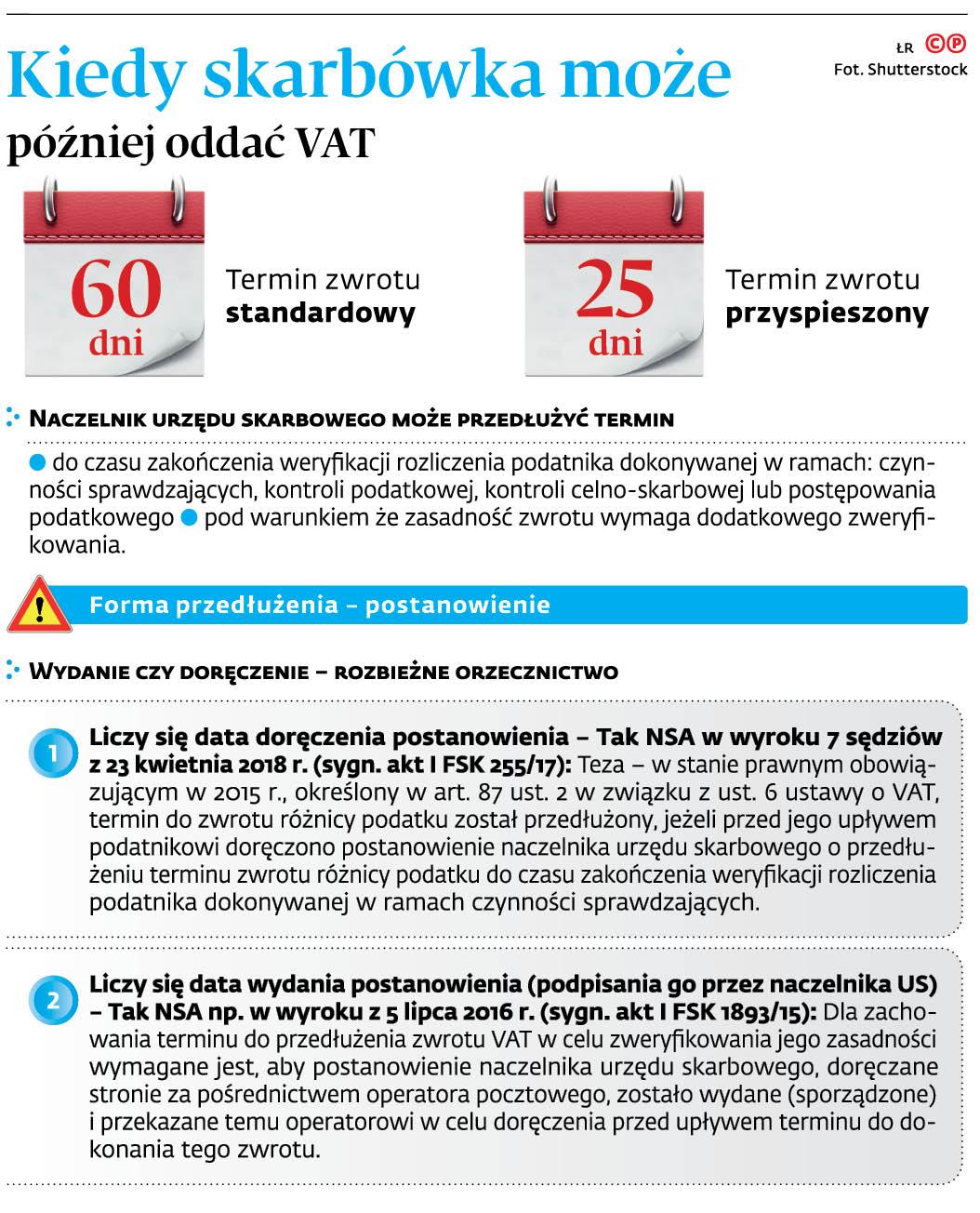 Kiedy skarbówka może później oddać VAT