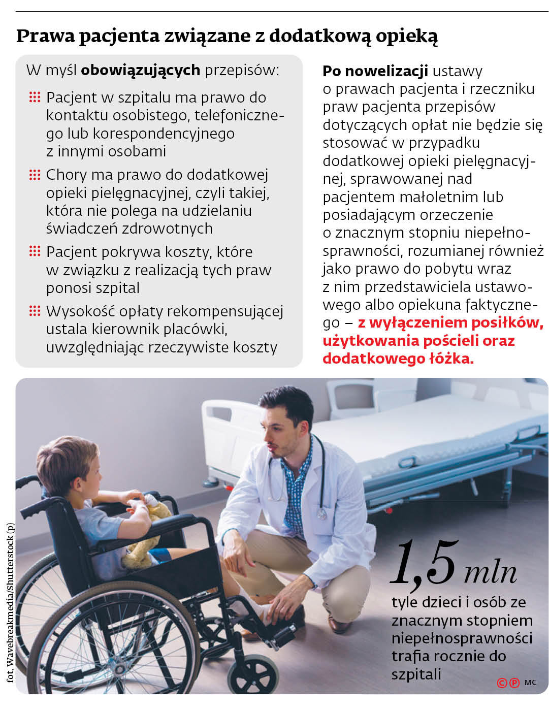agencja randkowa dla niepełnosprawnych Novi Sad randki