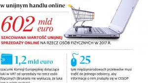 Podatkowe oszustwa w unijnym handlu online