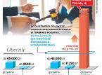 Kary za uporczywe niewpłacanie podatku