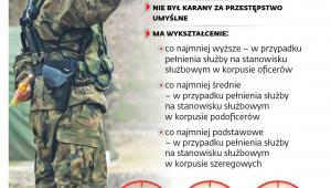 Żołnierzem WOT może zostać ten, kto: