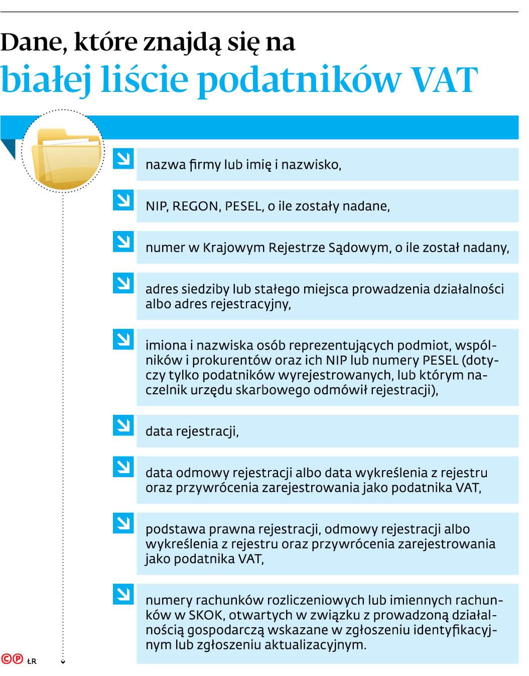 Dane, które znajdą się na białej liście podatników VAT