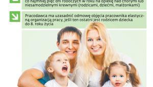 Zmiany w uprawnieniach rodzicielskich