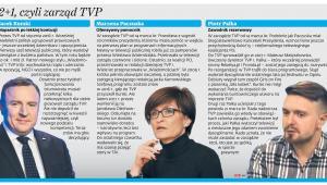 2+1, czyli zarząd TVP