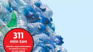 Przyszłość to folie wielokrotnego użytku zdatne do recyklingu.