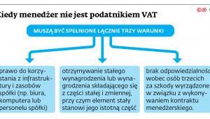 Kiedy menedżer nie jest podatnikiem VAT