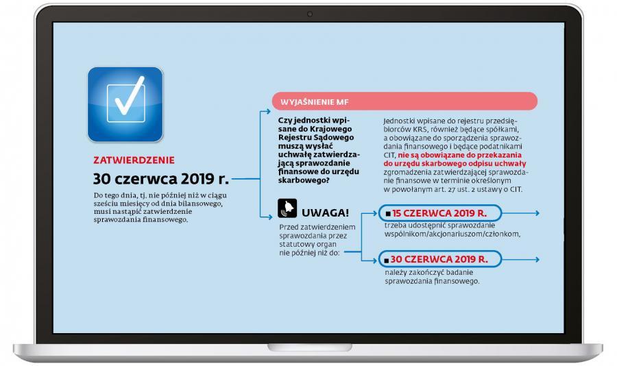2. e_sprawozdanie finansowe - 30.06.2019