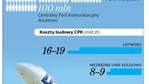 W CPK należy dopuścić działalność tanich linii lotniczych
